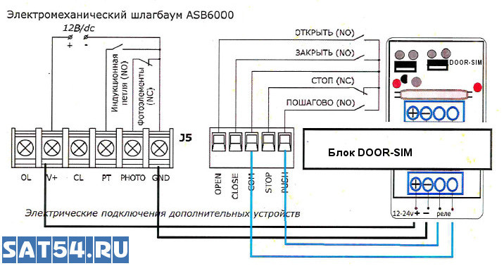 Регулирующие клапаны с электроприводом схема