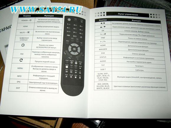 ТВ приставка STB - Армянские каналы Шант Армения ТВ Гишер ...