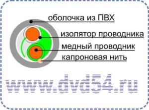 Витая пара (кабель UTP) 5 кат (305m) 4*2*0.4+cu