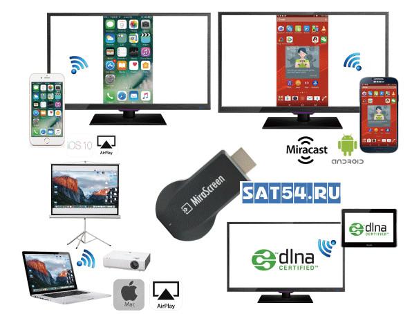 IPTV, Miracast, DLNA, AirPlay адаптер Wecast с HDMI и WIFI для подключения к телевизору